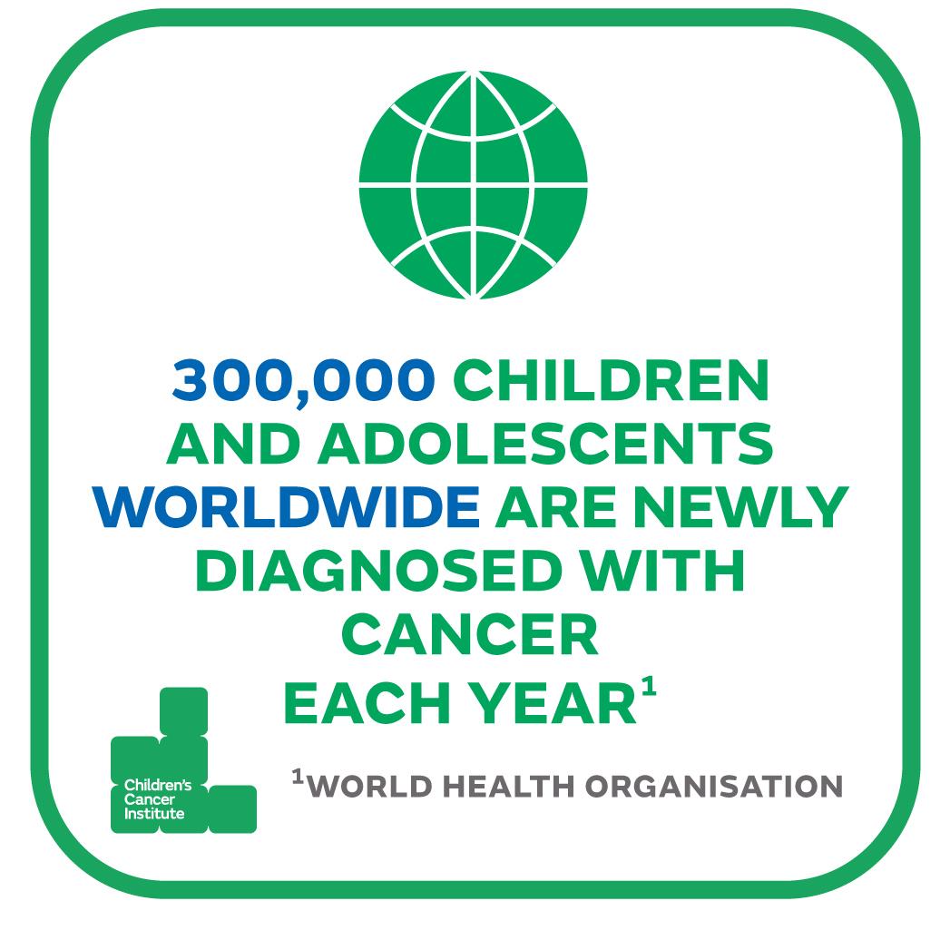 Children's Cancer Institute statistic graphic